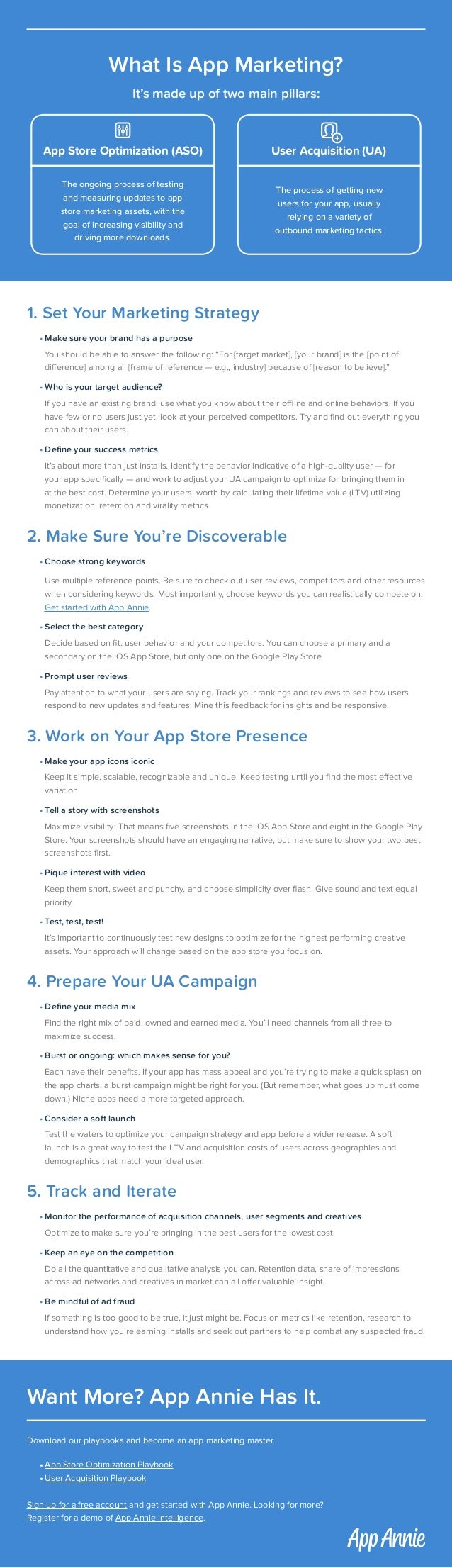 What Is App Marketing? It's made up of two main pillars: The ongoing process of testing and measuring updates to app store...