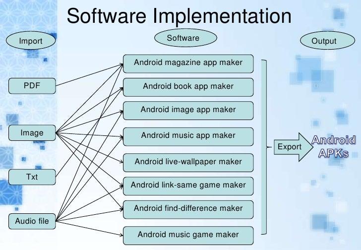Appmk, Android book/magazine app maker