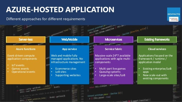 AZURE-HOSTED APPLICATION Different approaches for different requirements Server-less Web/Mobile Azure functions Event-driv...