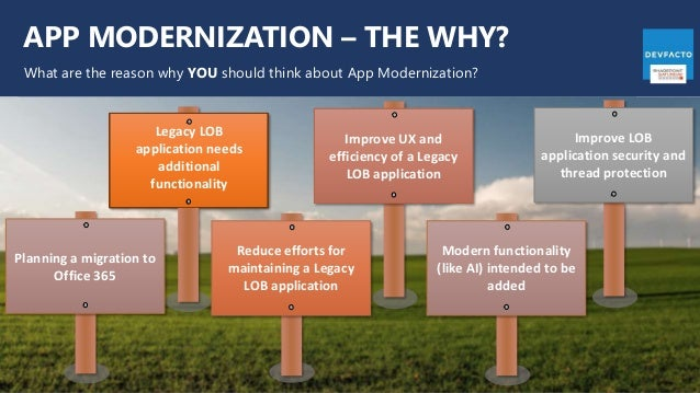 APP MODERNIZATION – THE WHY? What are the reason why YOU should think about App Modernization? Improve UX and efficiency o...