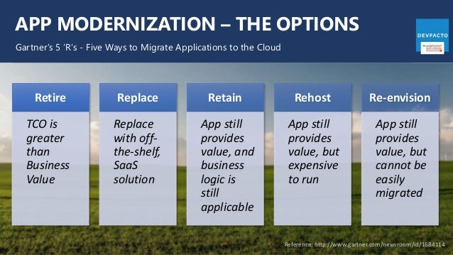 APP MODERNIZATION – THE OPTIONS Gartner's 5 'R's - Five Ways to Migrate Applications to the Cloud Reference: http://www.ga...
