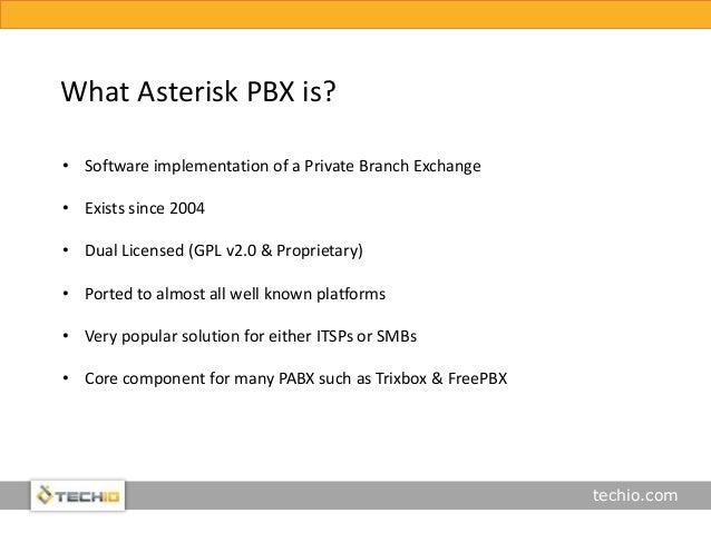 MongoDB Interface for Asterisk PBX