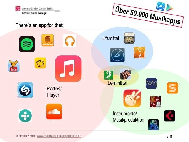 Matthias Krebs   www.forschungsstelle.appmusik.de There´s an app for that. / 10 Radios/ Player Hilfsmittel Instrumente/ Mu...