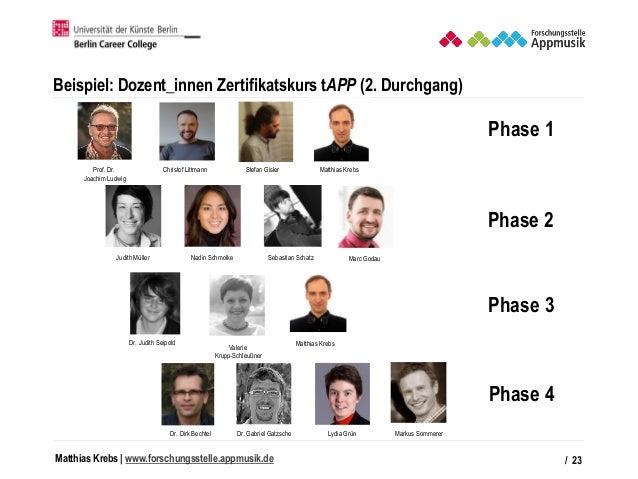 Matthias Krebs   www.forschungsstelle.appmusik.de Beispiel: Dozent_innen Zertifikatskurs tAPP (2. Durchgang) / 23 Dr. Dirk...