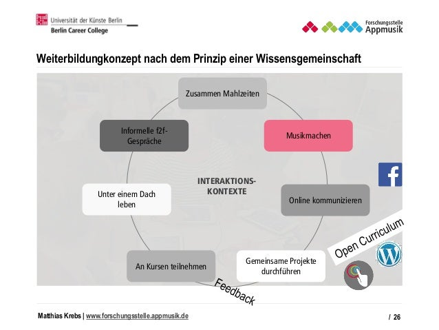 Matthias Krebs   www.forschungsstelle.appmusik.de Weiterbildungkonzept nach dem Prinzip einer Wissensgemeinschaft / 26 INT...