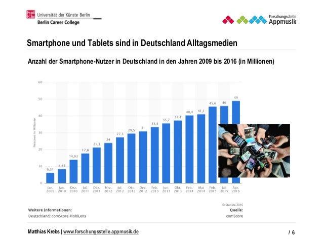 Matthias Krebs   www.forschungsstelle.appmusik.de Smartphone und Tablets sind in Deutschland Alltagsmedien / 6 Anzahl der ...