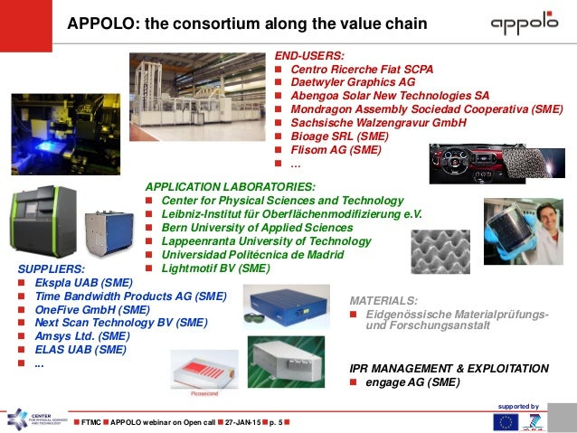 supported by  FTMC  APPOLO webinar on Open call  27-JAN-15  p. 5  APPOLO: the consortium along the value chain MATERI...