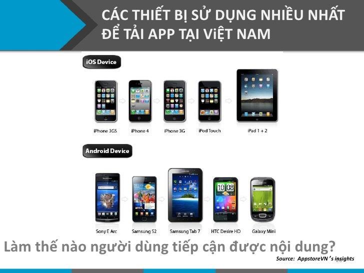 APPOTA   Liên hệ:   BUSINESS DEPARTMENT   Email: biz@appota.com