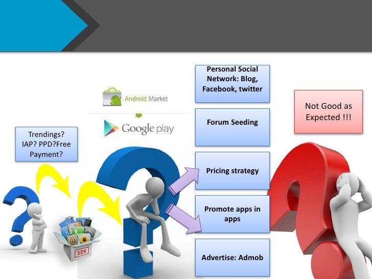 Personal Social                 Network: Blog,                Facebook, twitter                                    Not Goo...