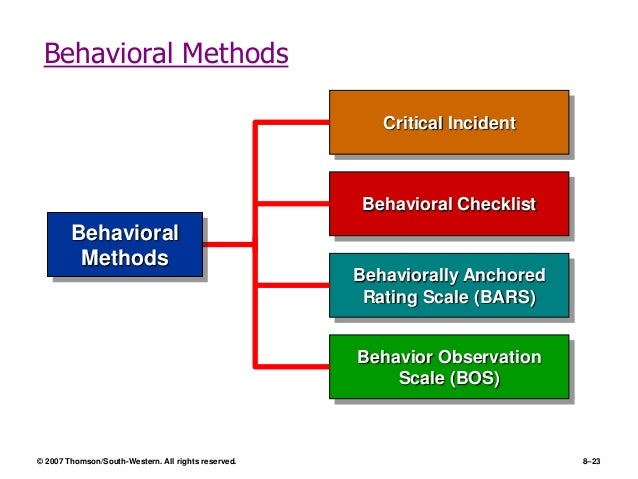 Behaviourally anchored rating scale ppt.