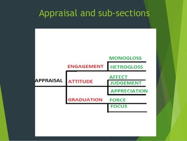 appraisal-theory-13-638 Example Of Performance Appraisal Real on examples of counseling, examples of coaching, examples of discrimination, examples of recognition, examples of workplace violence, examples of leadership skills, examples of professional development, examples of human resources, examples of orientation, examples of background checks, examples of employee handbooks, examples of job satisfaction, examples of customer service, examples of employee relations, examples of job descriptions, examples of leadership development, examples of employee engagement, examples of safety, examples of recruitment, examples of induction,