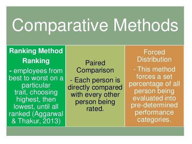 Components in Appraisal Form            Basic employee information Accountabilities, objectives and standard Comp...