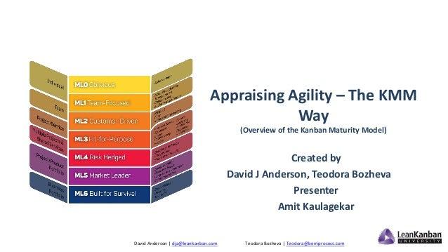 Appraising Agility – The KMM Way (Overview of the Kanban Maturity Model) David Anderson | dja@leankanban.com Teodora Bozhe...
