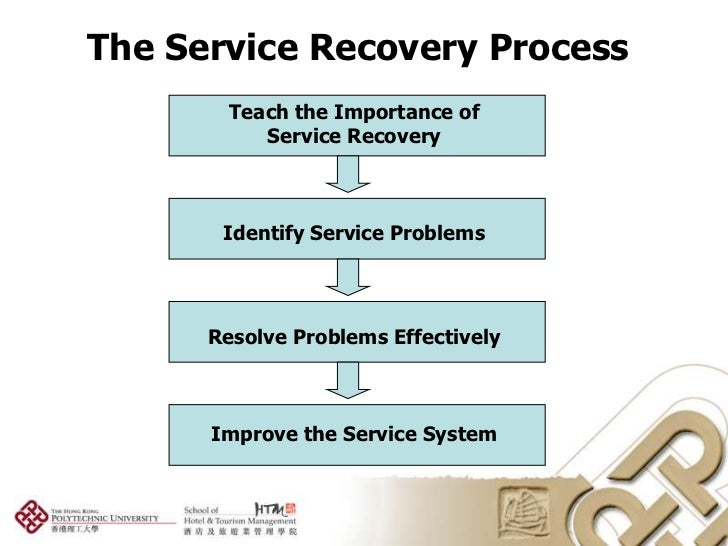 hotel service recovery