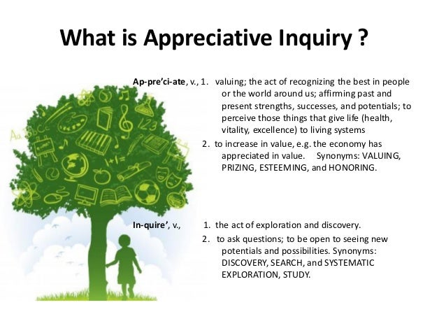what is appreciative inquiry This article explains appreciative inquiry, developed by david cooperrider in a practical way after reading you will understand the basics of this powerful leadership tool.
