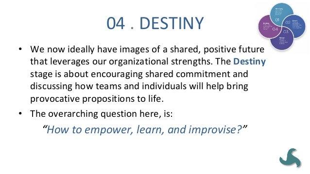 Appreciative Inquiry - an overview