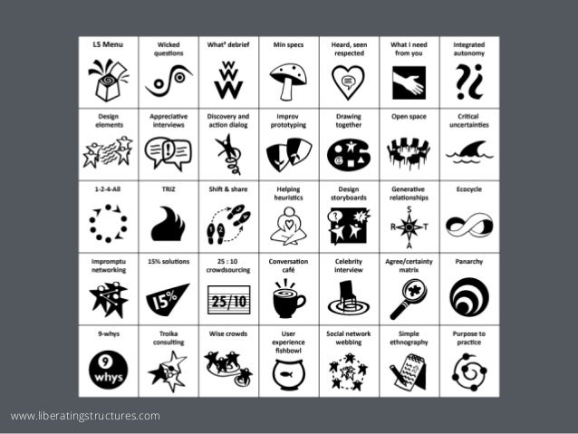 Using Balanced Scorecards, Liberating Structures, and Lean