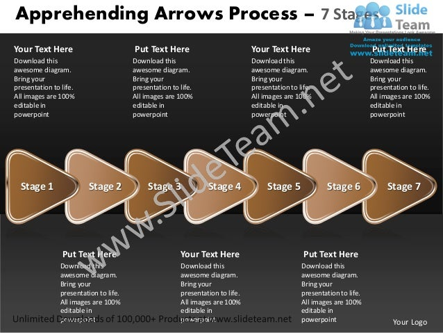 Apprehending Arrows Process – 7 StagesYour Text Here                          Put Text Here                           Your...
