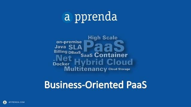 APPRENDA.COM