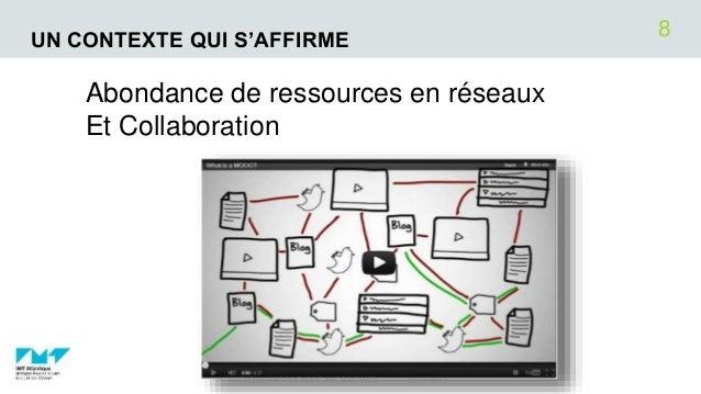 UN CONTEXTE QUI S'AFFIRME Abondance de ressources en réseaux Et Collaboration 22/01/2018F2B506 : APPRENDRE AVEC LE WEB 8