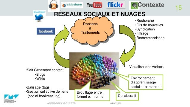 04/02/2021 APPRENDRE AVEC LE WEB 15 RÉSEAUX SOCIAUX ET NUAGES Données & Traitements Environnement d'apprentissage social e...