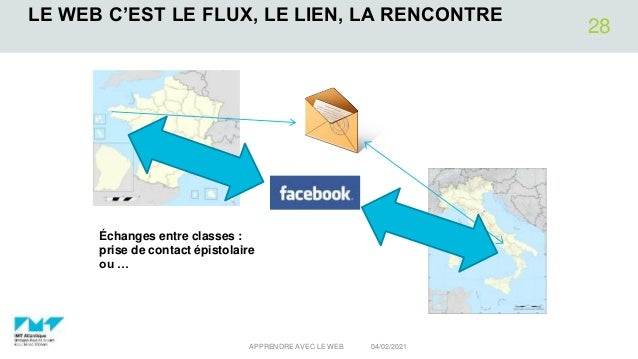 LE WEB C'EST LE FLUX, LE LIEN, LA RENCONTRE 04/02/2021 APPRENDRE AVEC LE WEB 28 Échanges entre classes : prise de contact ...