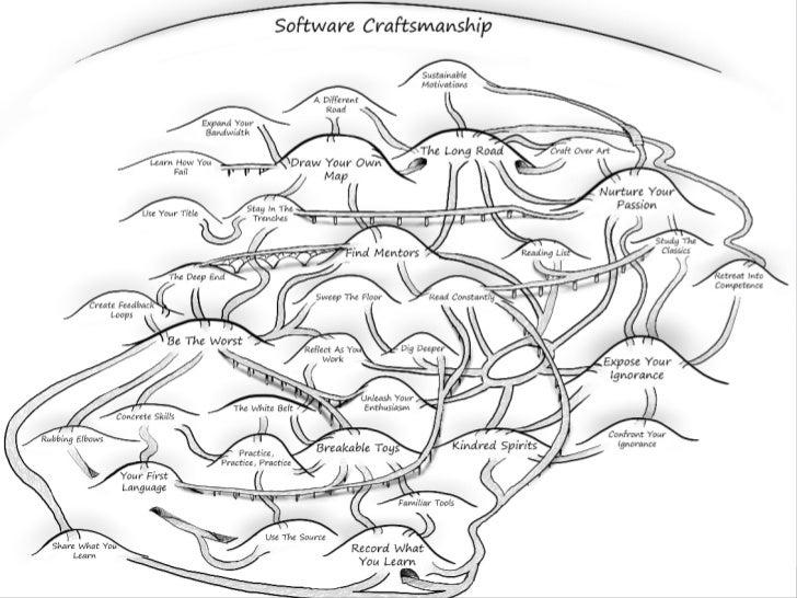 Image result for apprenticeship patterns