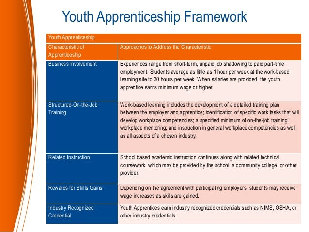 2017 Apprenticeship Plus Youth Program Grant Application Information U2026