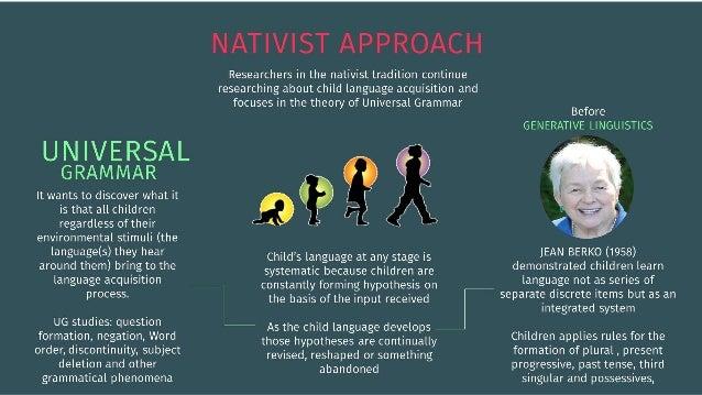 Nativist theory of language acquisition