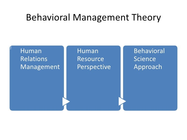 Approaches of management