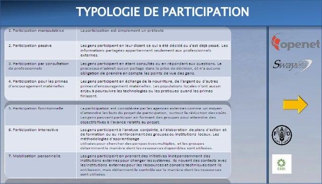 TYPOLOGIE DE PARTICIPATION