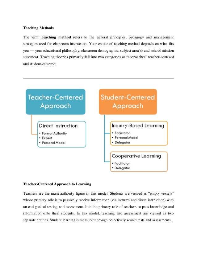 Teaching Methods The term Teaching method refers to the general principles, pedagogy and management strategies used for cl...