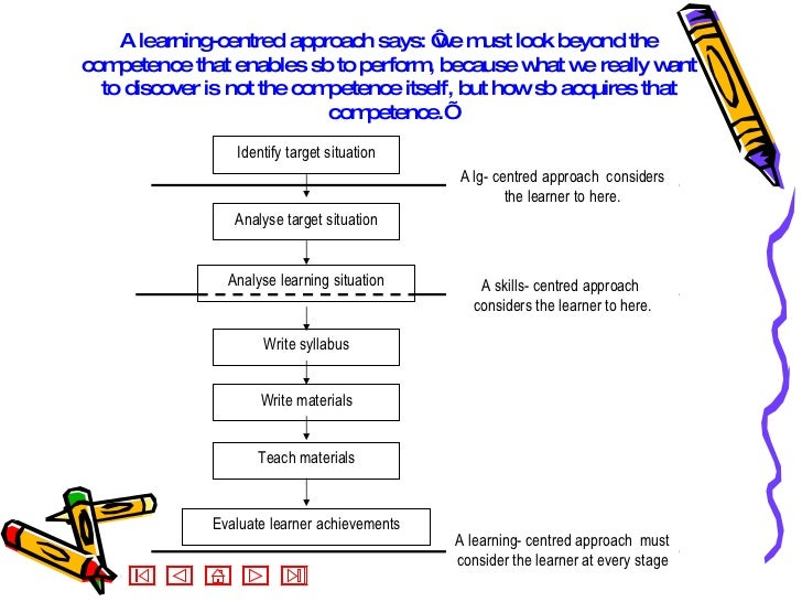 approach to course design The systems approach to course and curriculum design is no more than an attempt to use a process of logical development and on-going monitoring and evaluation in order to allow continuous evaluation of the course or curriculum to take place.