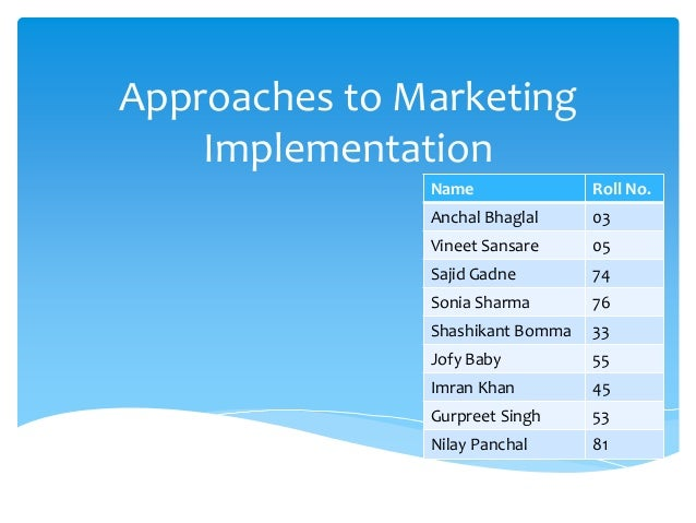 Approaches to Marketing    Implementation               Name               Roll No.               Anchal Bhaglal     03   ...