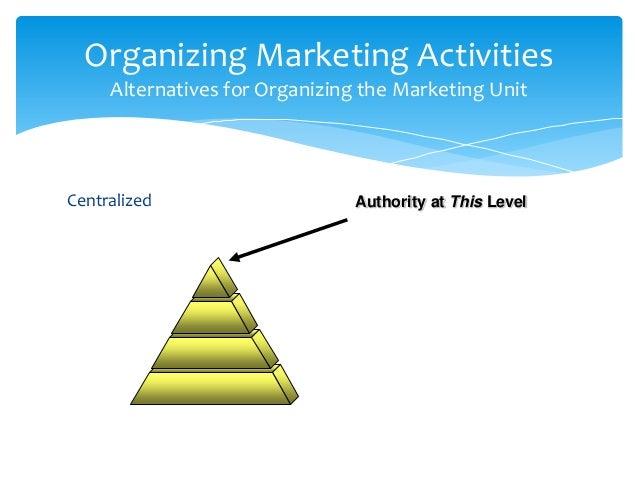 Organizing Marketing Activities     Alternatives for Organizing the Marketing UnitCentralized                     Authorit...