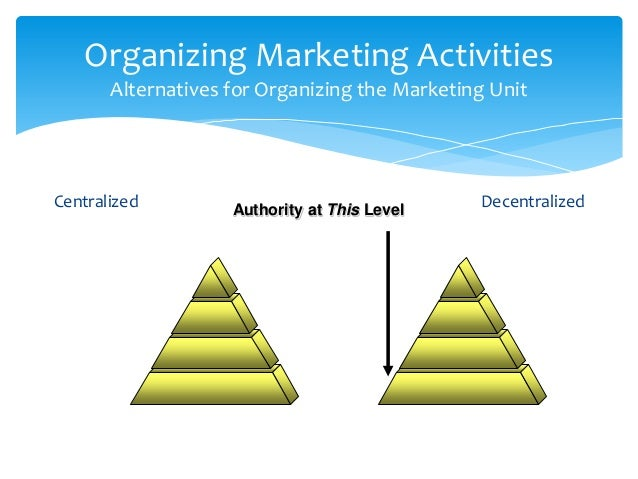Organizing Marketing Activities       Alternatives for Organizing the Marketing UnitCentralized         Authority at This ...