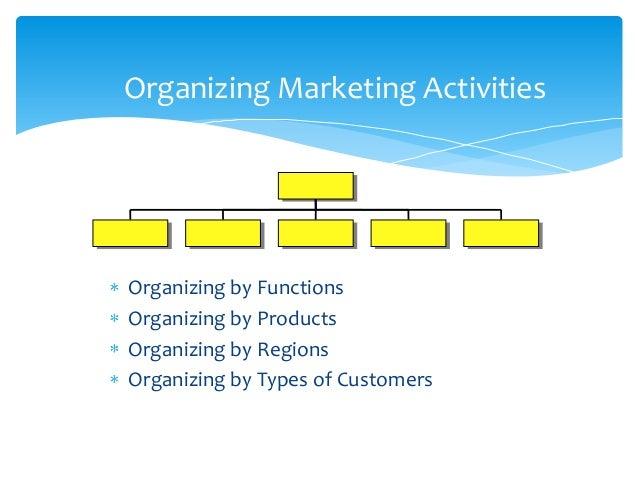Organizing Marketing ActivitiesOrganizing by FunctionsOrganizing by ProductsOrganizing by RegionsOrganizing by Types of Cu...