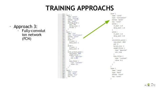 NVIDIA 深度學習教育機構 (DLI): Approaches to object detection