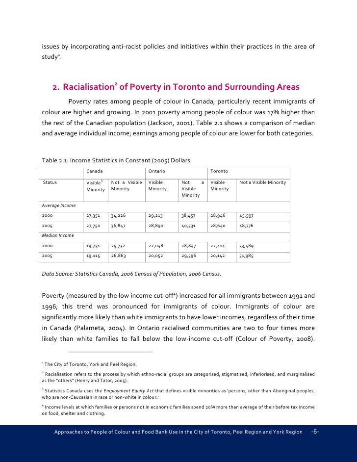 warwick msc statistics dissertation The msc economics is a specialist masters  the dissertation is submitted at the  but students must have a good existing level of mathematics and statistics.