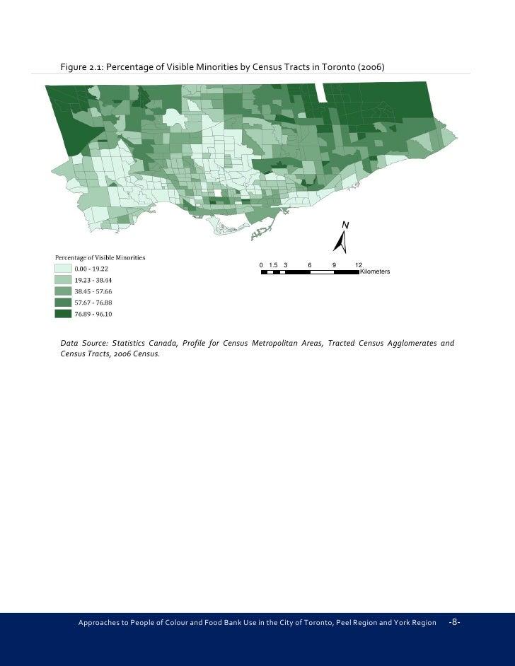 York Food Bank Statistics