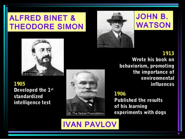 an analysis of the contributions of wilhelm wundt ivan pavlov and bf skinner to psychology Ivan pavlov jean piaget carl rogers b f skinner  wilhelm wundt ap psychology psychologist speed dating assignment.