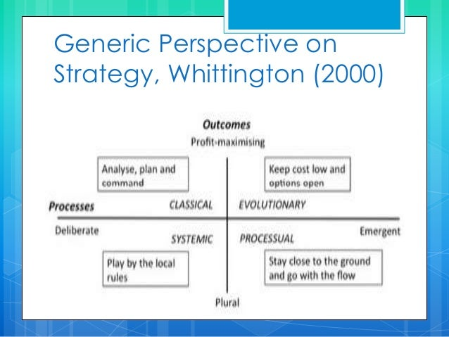 whittington four generic approaches to strategy Strategic management insight explains the different kinds of strategic  article  represent top-down approach and belong to the 'design school'  and  monitoring (david, johnson, scholes & whittington, rothaermel, thompson and  martin)  generic strategies, bowman's strategy clock, porter's diamond,.