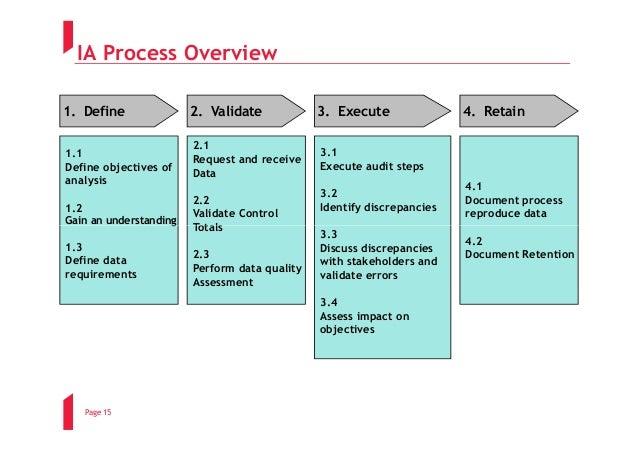 internal audit manual for banks
