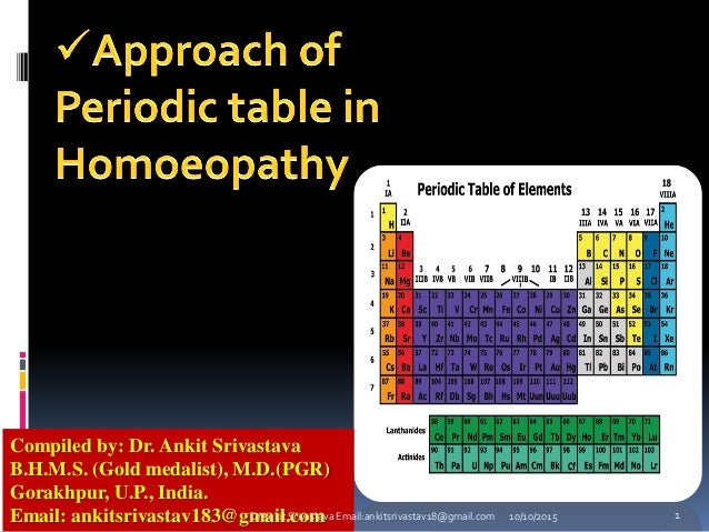 Approach of periodic table in homoeopathy medical science urtaz Image collections