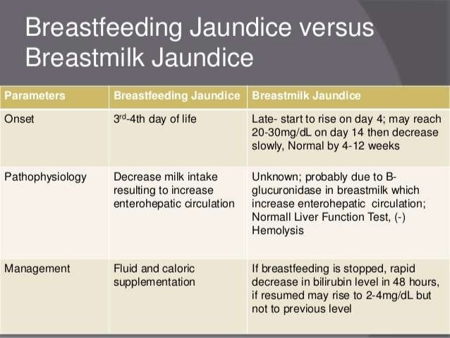 Approach To A Child With Jaundice Pediatrics