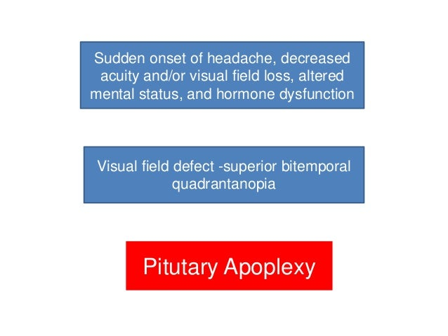 Approach to a patient with bilateral vision loss