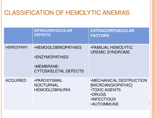 approach to hemolytic anemia, Skeleton