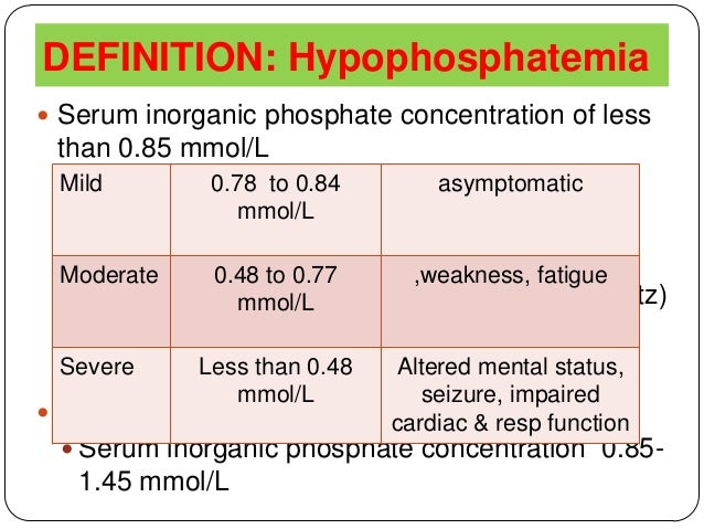 Inorganic Phosphate Approach to hyp...