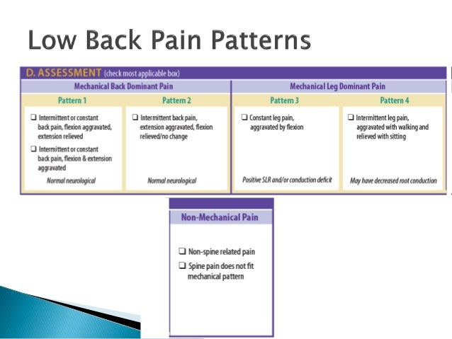  With all our technology we can identify the specific patho-anatomic source of pain in only 20% of back pain patients.  ...