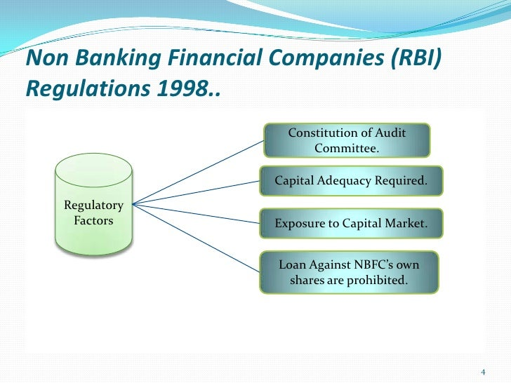 Setting up NBFCs, & NBFC Regulations in India